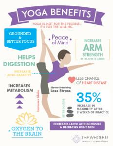 Yoga benefit